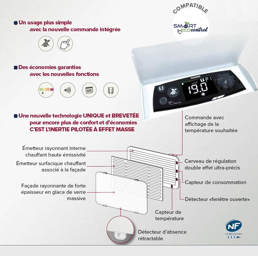 campaver ultime 3 0 smart ecocontrol horizontal campa radiateur lectrique chauffage. Black Bedroom Furniture Sets. Home Design Ideas