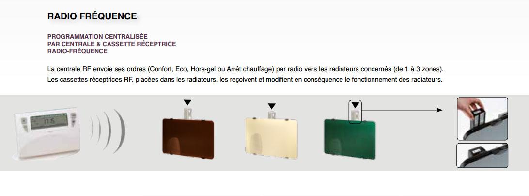 campa centrale de programmation radiofr quences cassette rf campa accessoires radiateur. Black Bedroom Furniture Sets. Home Design Ideas